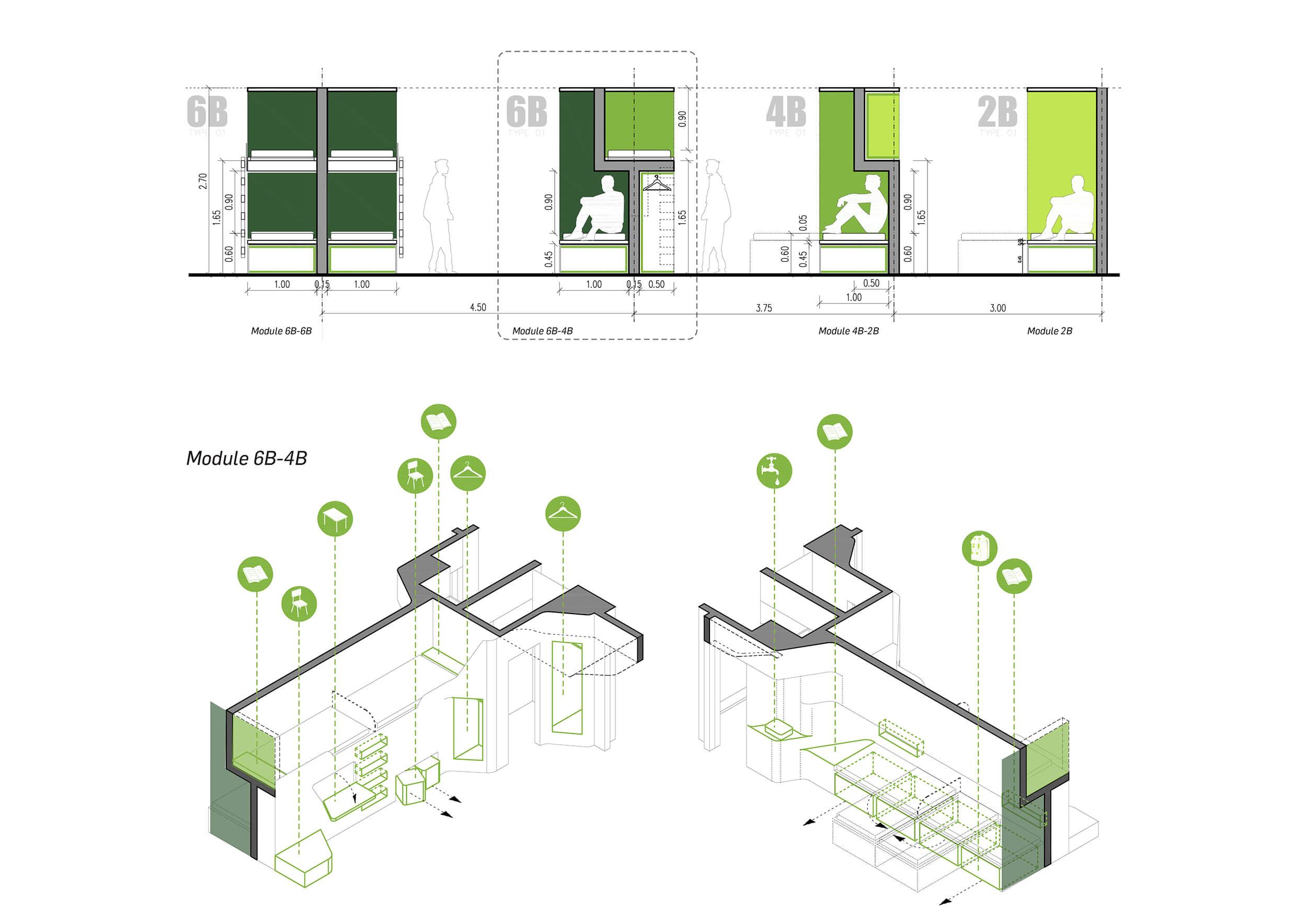 Modules Section LAVA}