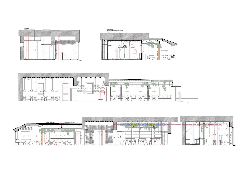 Sezioni di progetto RM\Architecture}
