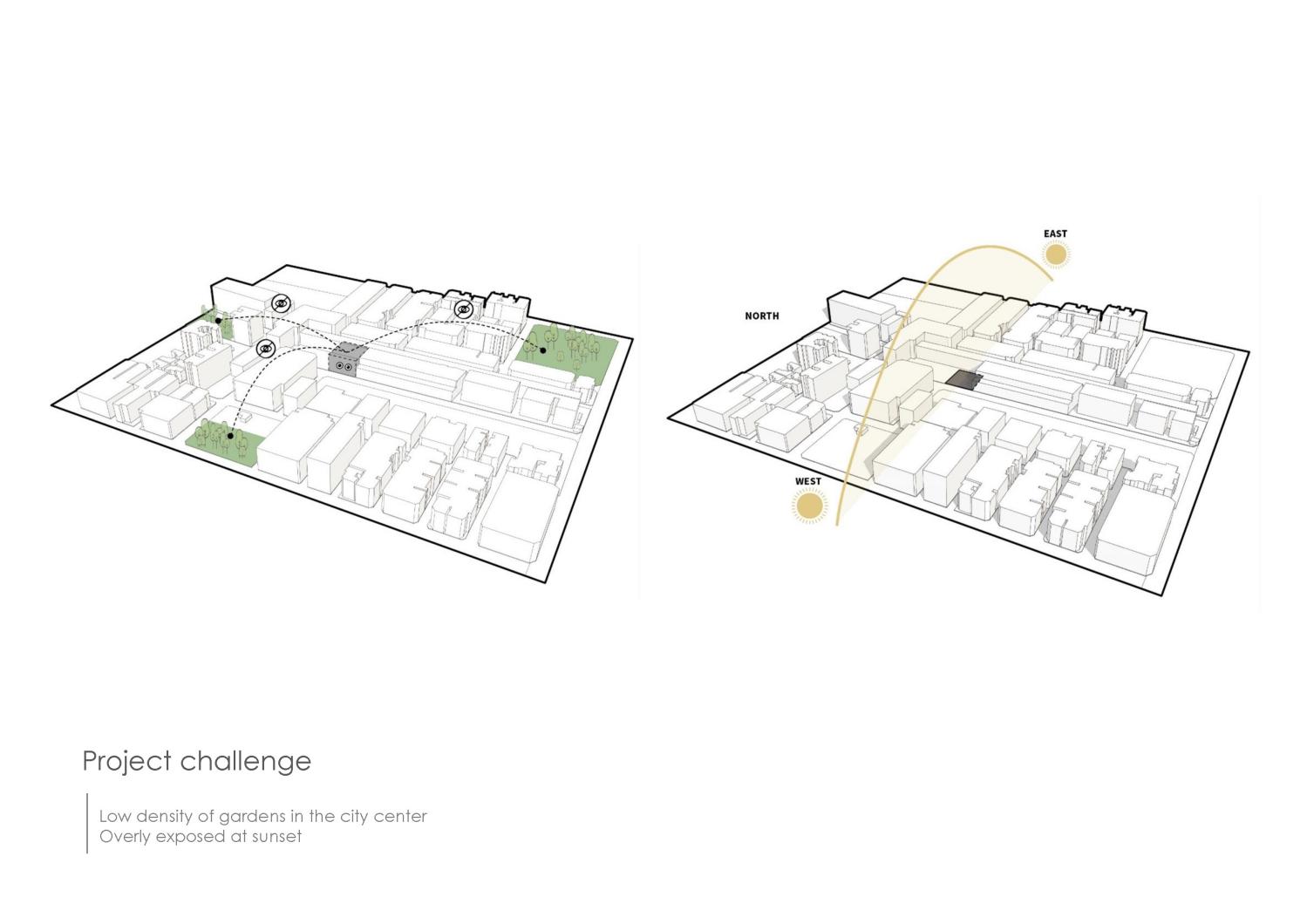Project challenge Chain10 Architecture & Interior Design Institute}