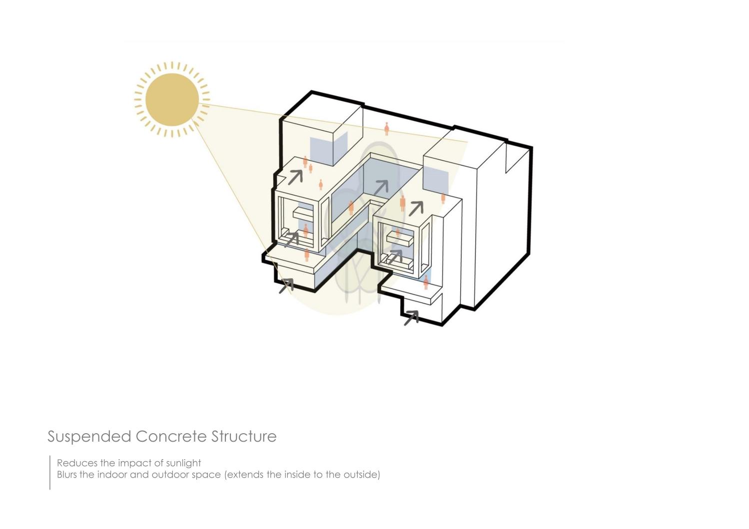 Suspended Concrete Structure Chain10 Architecture & Interior Design Institute}