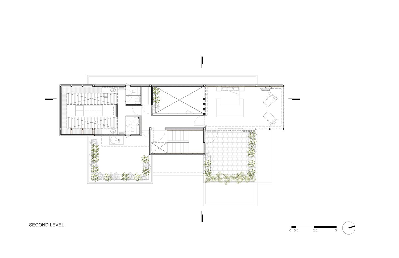 Second level RIMA Arquitectura}