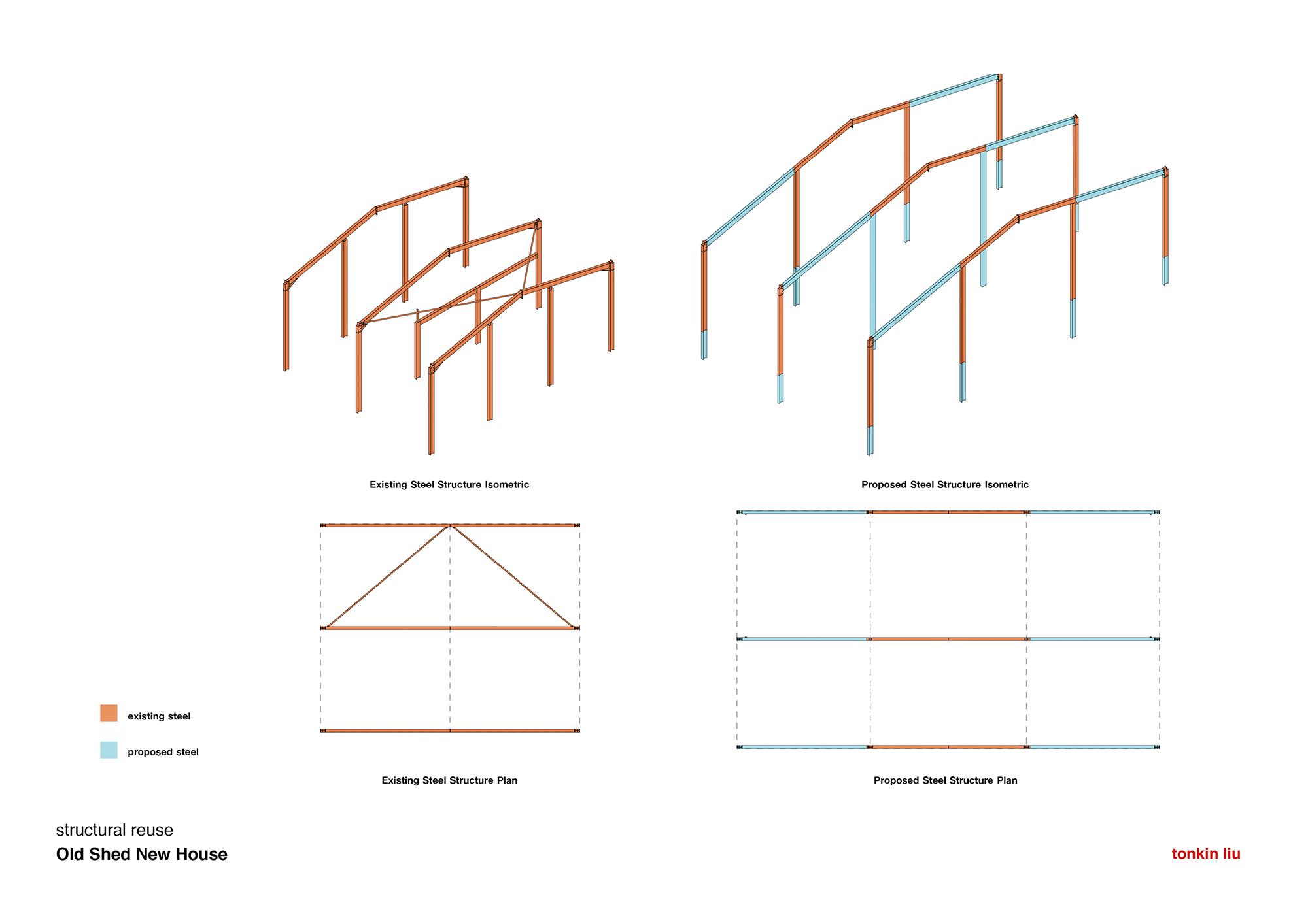 Structural Reuse Tonkin Liu}