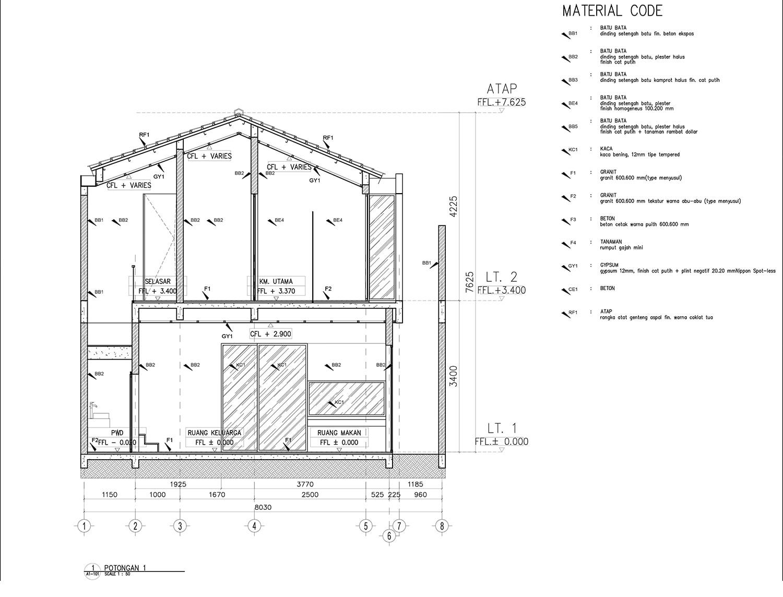 Section 1 PT Easton Urban Kapital}