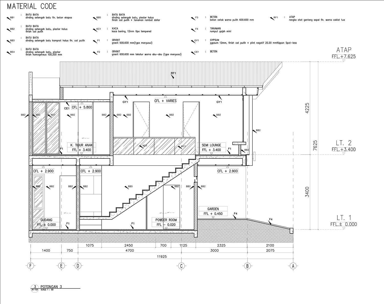 Section 2 PT Easton Urban Kapital}