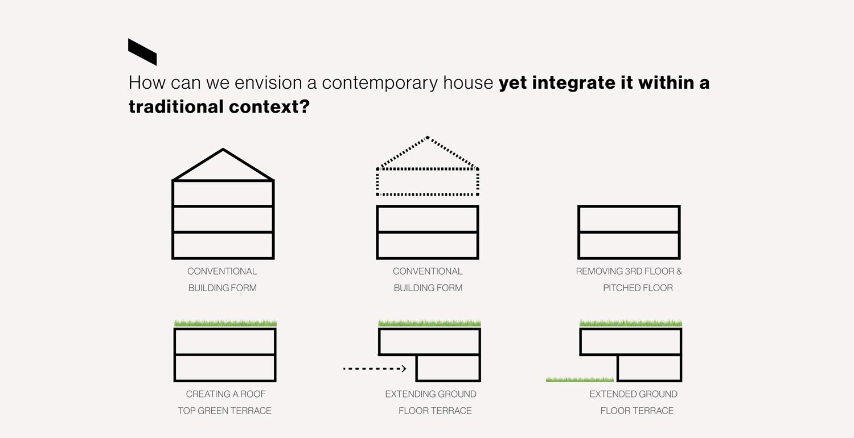 Integration Domaine Public Architects}