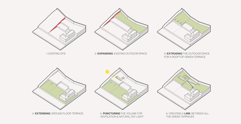 Massing Domaine Public Architects}