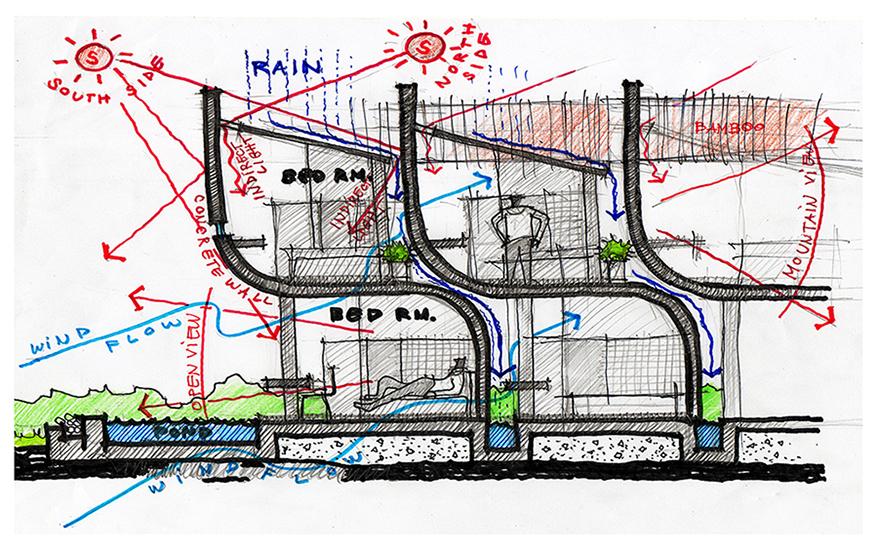 Conceptual Design Sketch NPDAstudio}