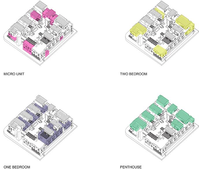 Program - Residences Type Distribution Diagram Studio Antares A +E}