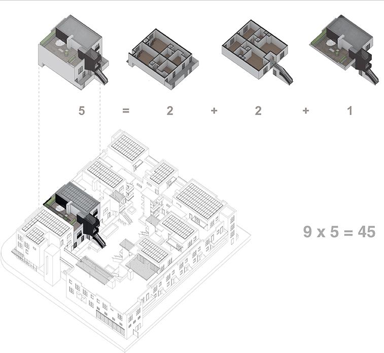 Module Diagram Studio Antares A +E}