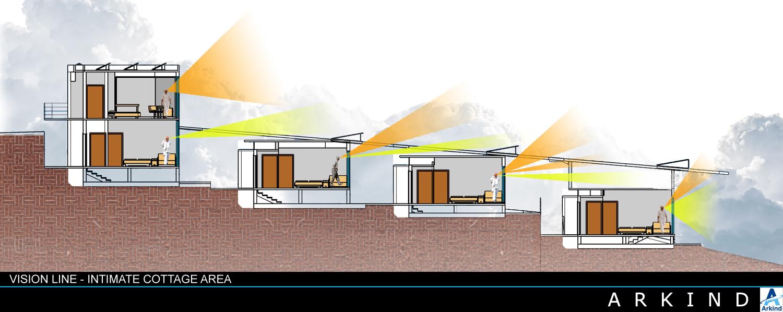 Vision Line-Intimate Cottage Area Arkind}