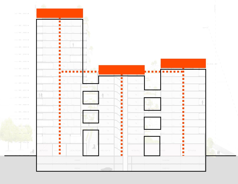PETITDIDIERPRIOUX Architectes - 152 Housing units in Villeurbanne - Rooftops PETITDIDIERPRIOUX Architectes}