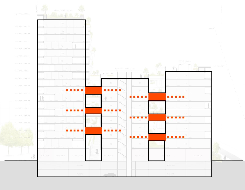 PETITDIDIERPRIOUX Architectes - 152 Housing units in Villeurbanne - Connections PETITDIDIERPRIOUX Architectes}