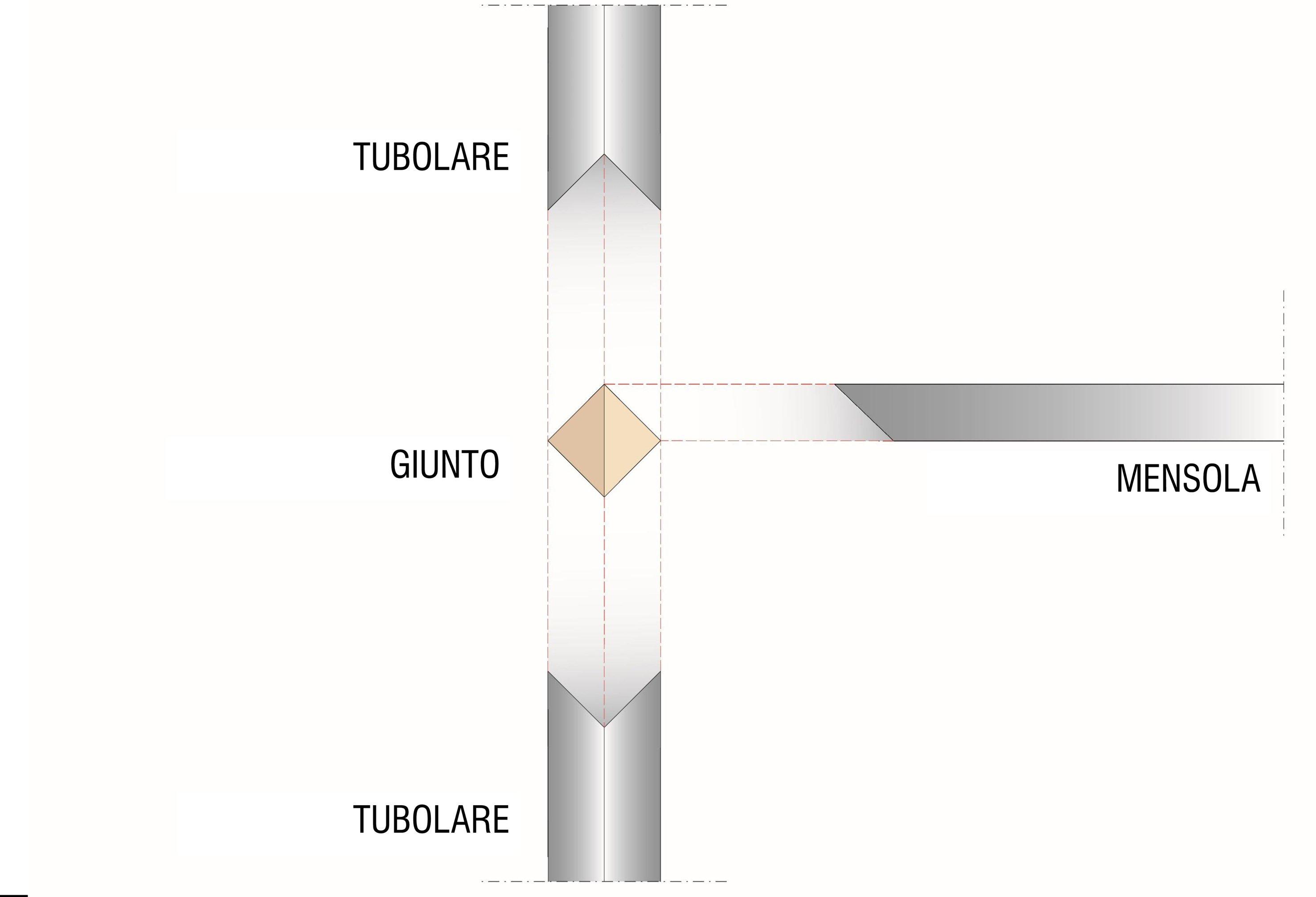 Diagram SBGA}
