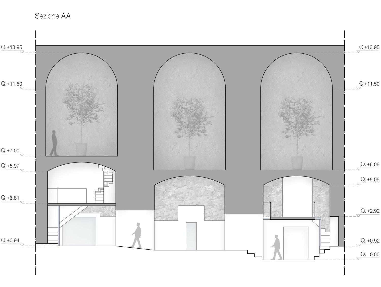 Sezione AA Macro Architects}
