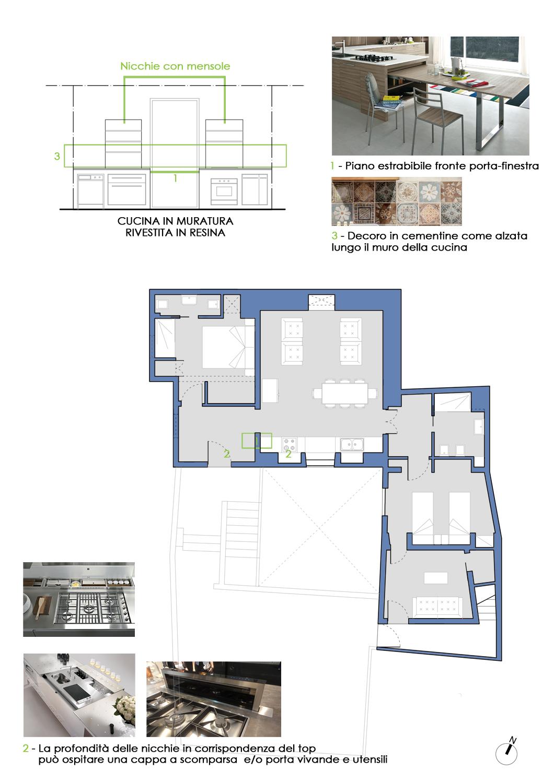 brain concept MADE IN studio - Arch. Carlo De Paolo