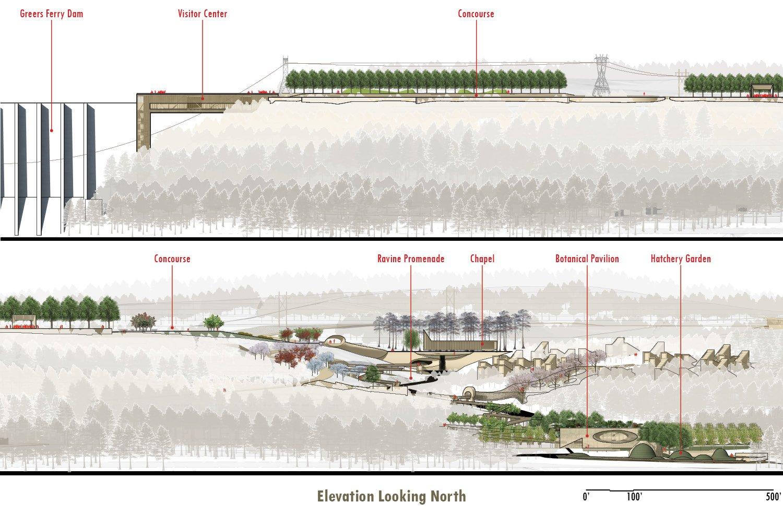 Elevation Looking North University of Arkansas Community Design Center}