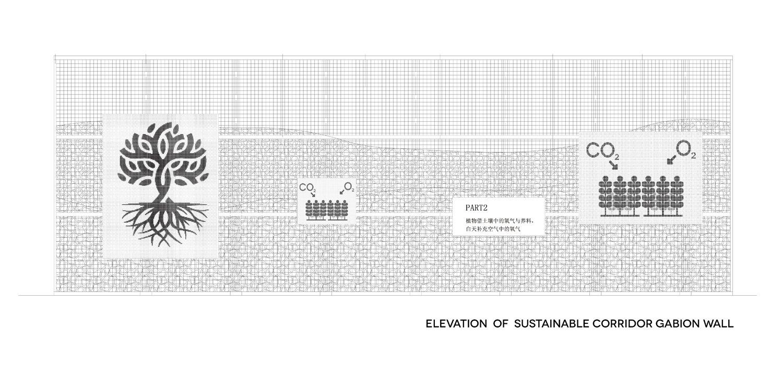 elevation of Sustainable Corridor Gabion wall COBBLESTONE}