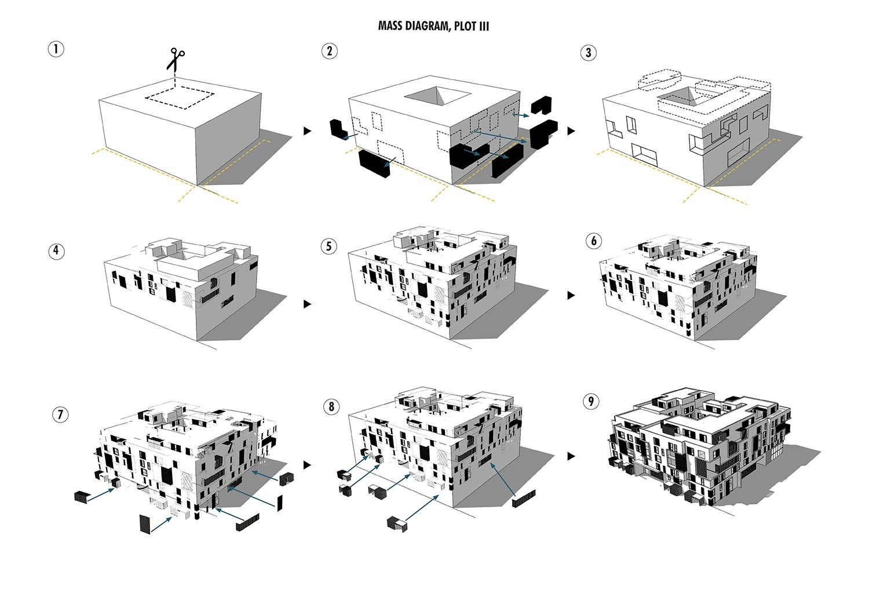 Facade layering diagram }