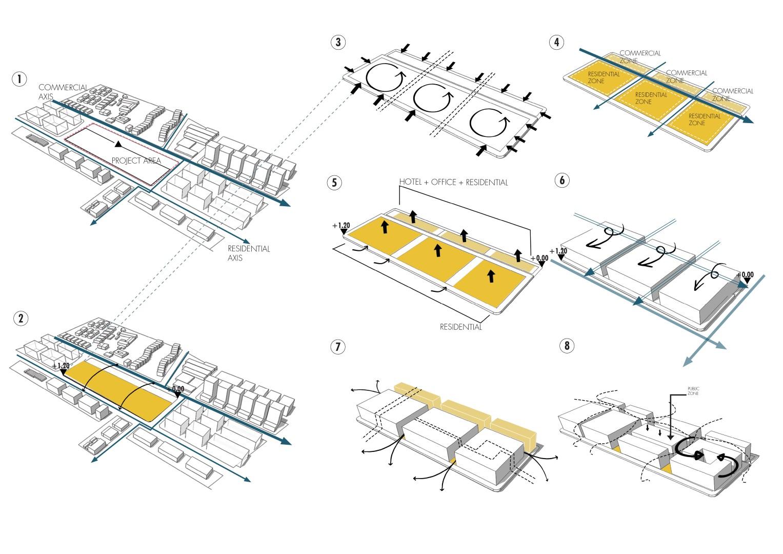 Area Diagram Avcı Architects}