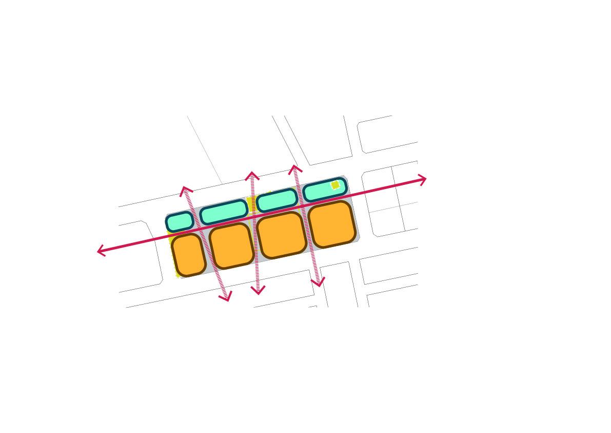 Site Plan Strategy }