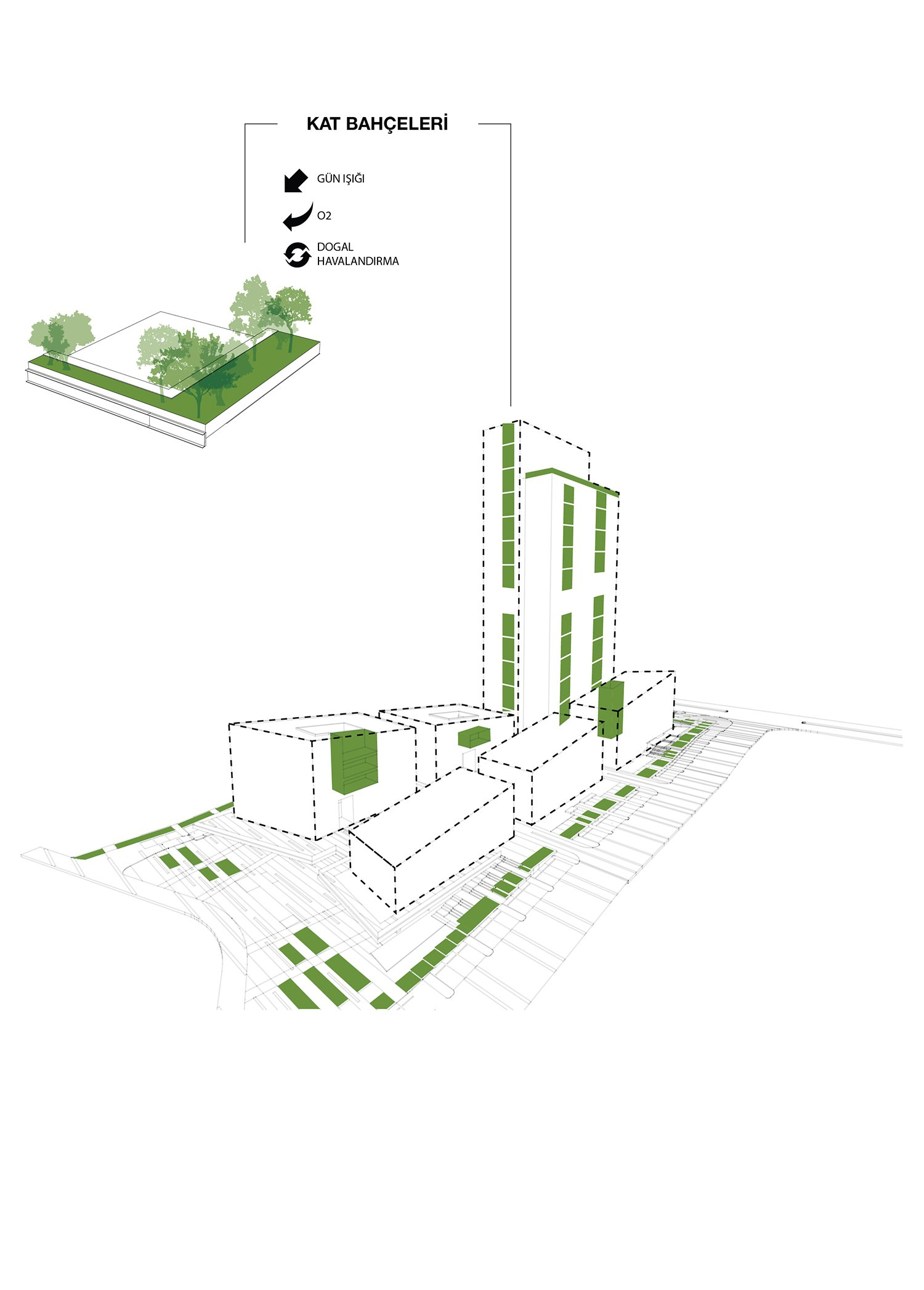 Diagram Green Spaces Avcı Architects}