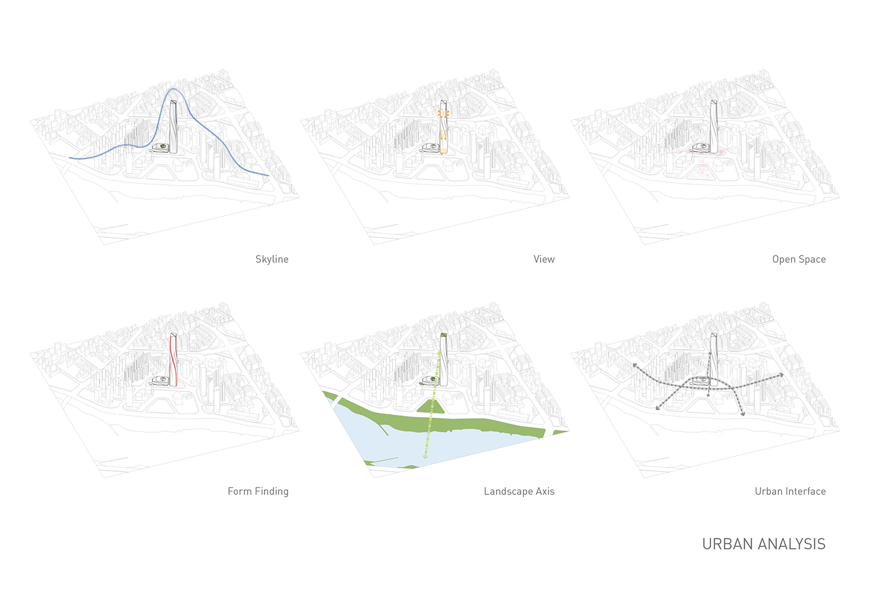 Urban analysis EID Architecture}