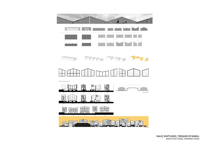 TERSANE ISTANBUL- HALIC SHIPYARDS - ARCHITECTONIC INFLUENCES TABANLIOGLU ARCHITECTS}