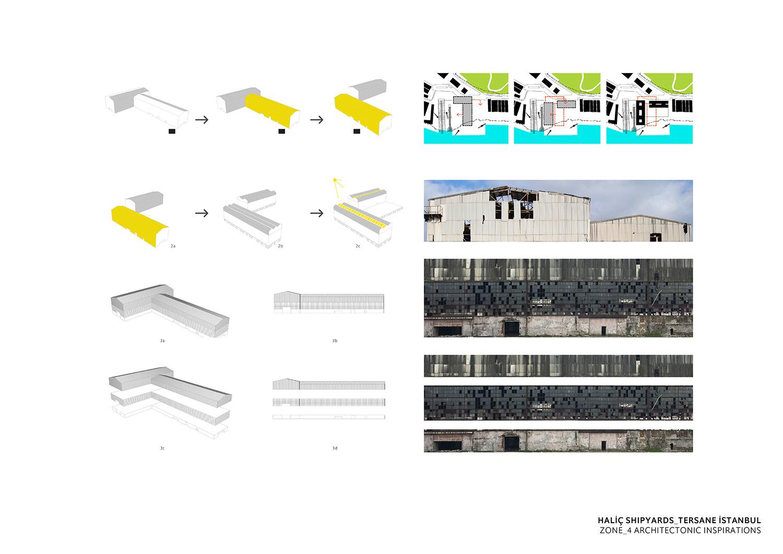 TERSANE ISTANBUL- HALIC SHIPYARDS - ARCHITECTONIC INSPIRATIONS TABANLIOGLU ARCHITECTS}