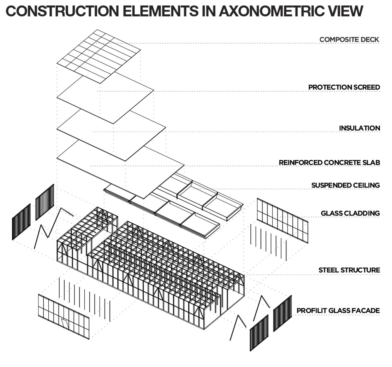 construction elements gad}