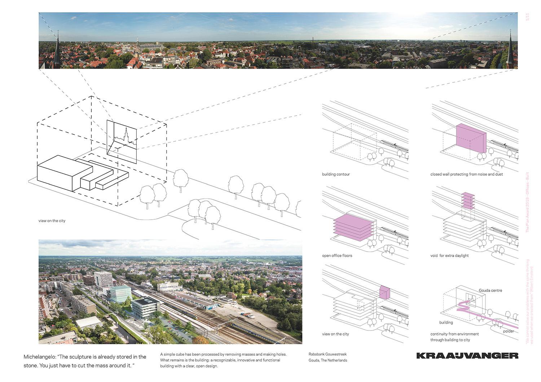 Concept of the design for Rabobank Gouwestreek © Kraaijvanger Architects}