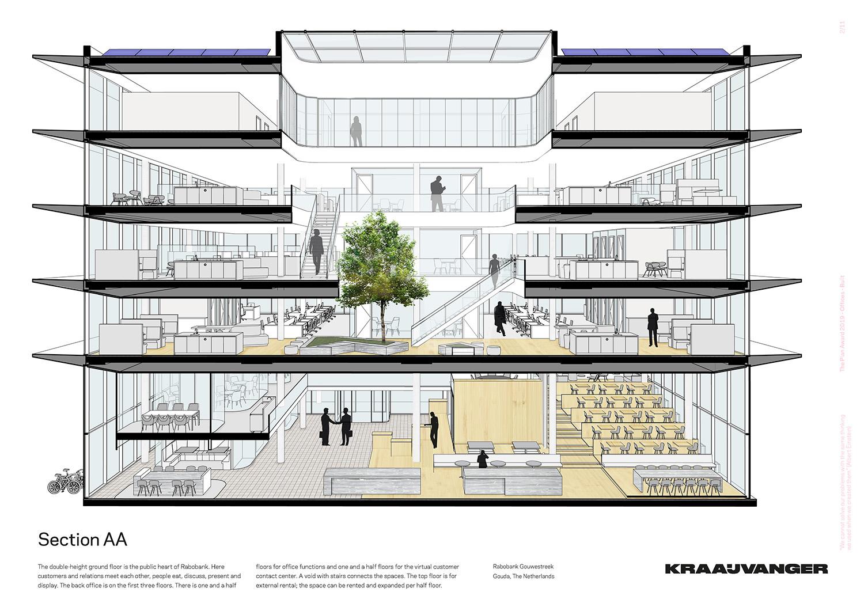 Section AA © Kraaijvanger Architects}