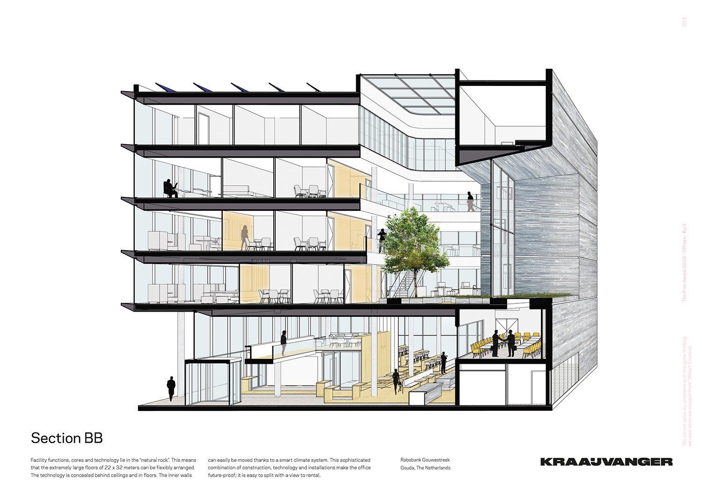 Section BB © Kraaijvanger Architects}