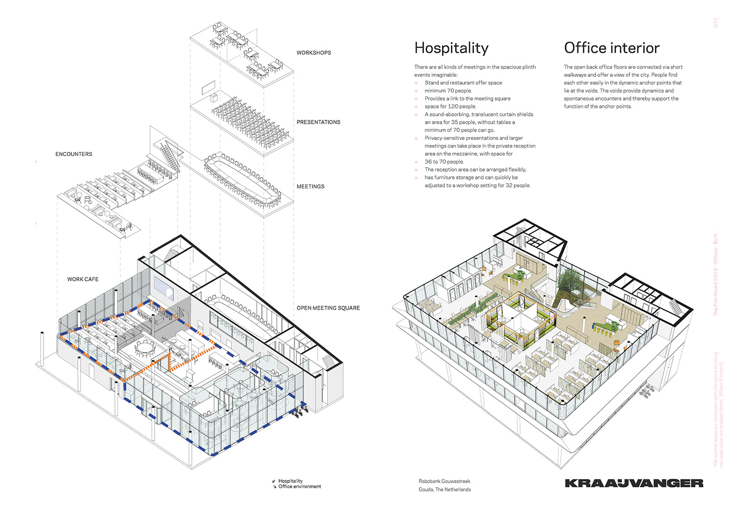 Hospitality and office schemes © Kraaijvanger Architects}