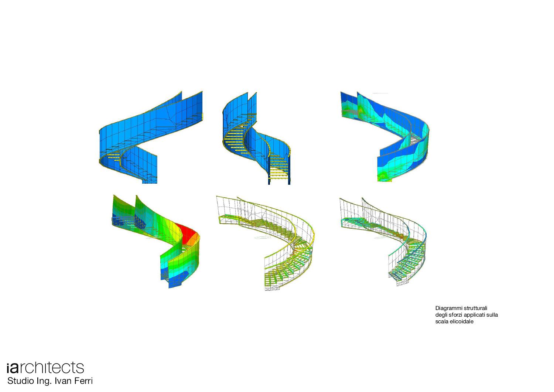 Schemi strutturali scala elicoidale Iarchitects}