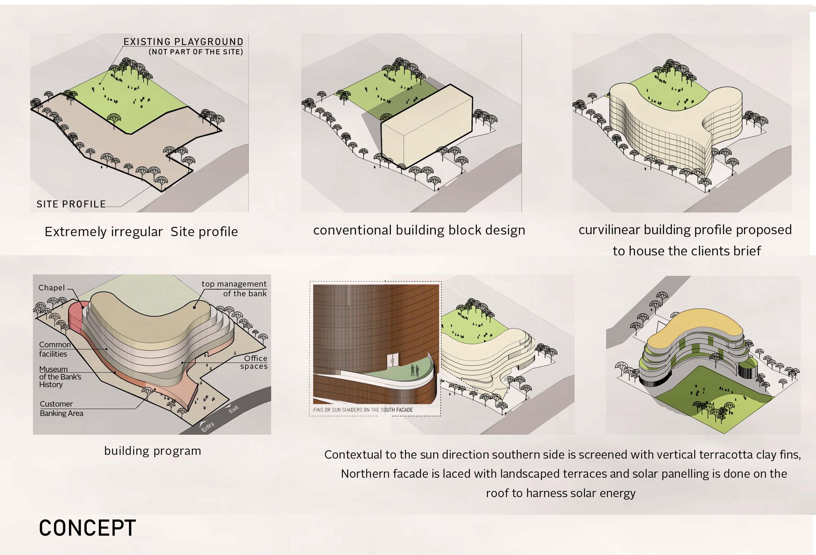 concept sanjay puri architects