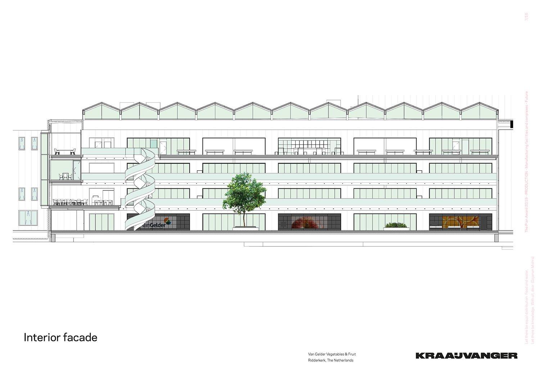 Interior facade © Kraaijvanger Architects}