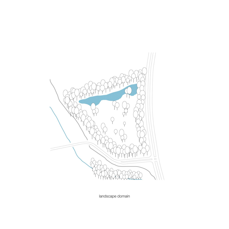 Scheme landscape domain KAAN Architecten}