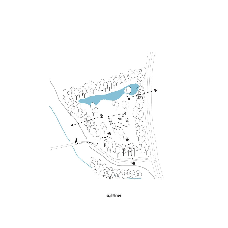 Scheme sightlines KAAN Architecten}