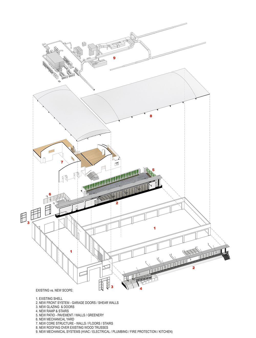 Old and New Diagram Studio Antares A + E}