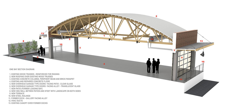 Bay Section - 3D Diagram Studio Antares A + E}