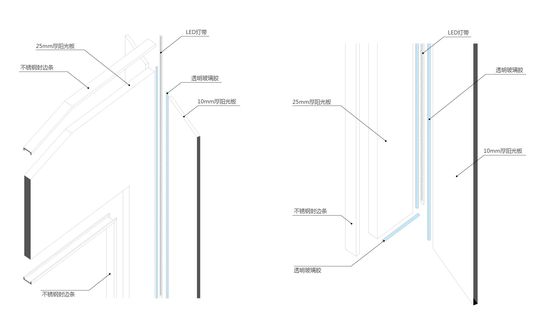 Analysis diagram 001 HDD}