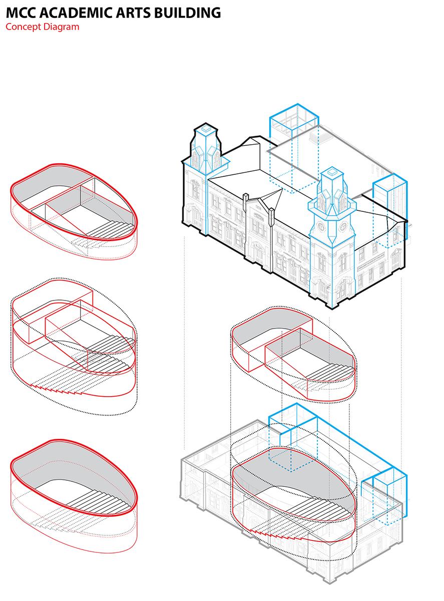 Egg concept diagram Leers Weinzapfel Associates}