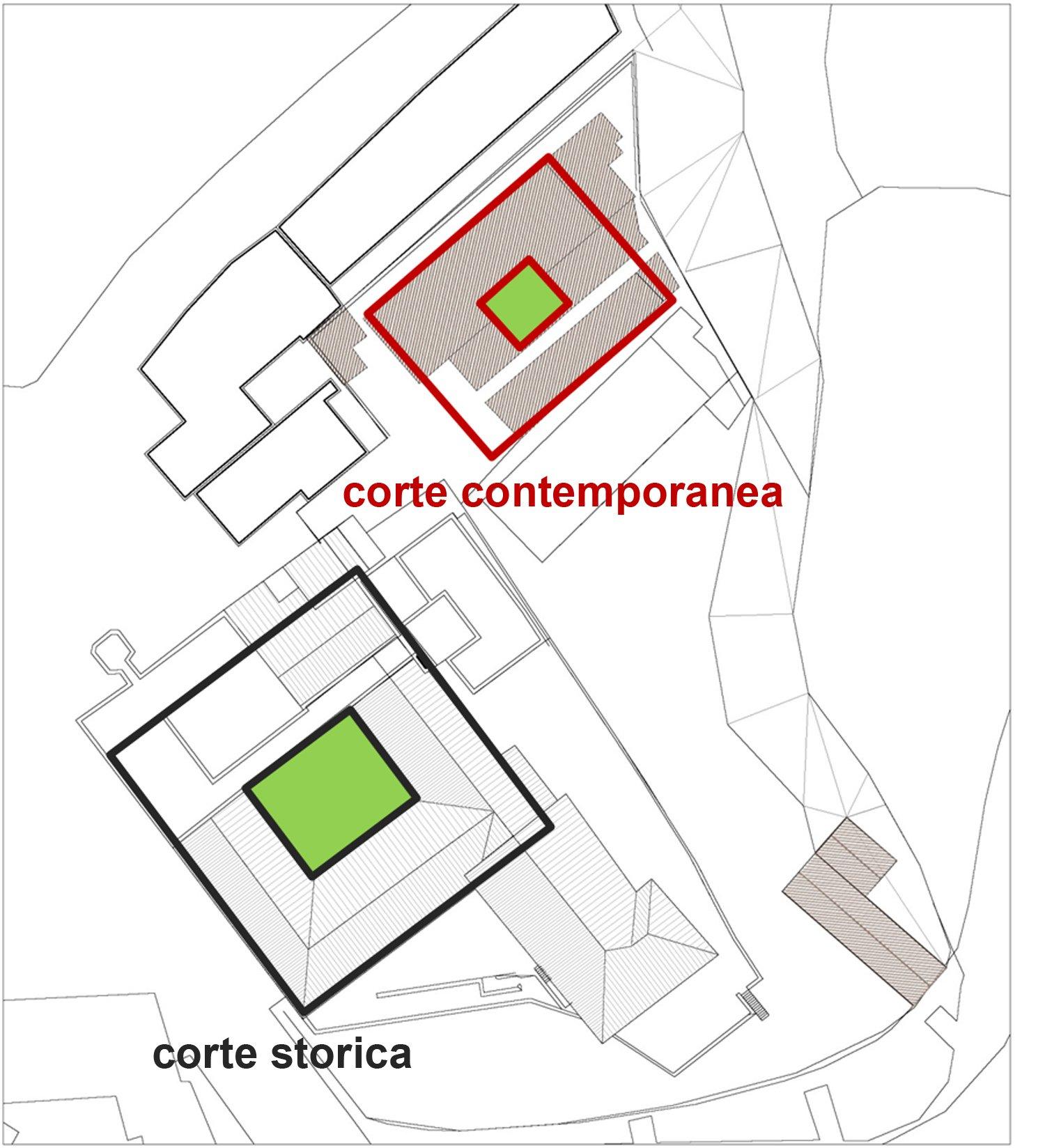 Concept: Corte Storica e Corte Contemporanea Corvino + Multari}