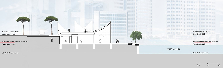 Section BB_Shop © JADRIC ARCHITEKTUR ZT GmbH & TONGJI ARCHITECTURAL DESIGN AND RESEARCH INSTITUTE
