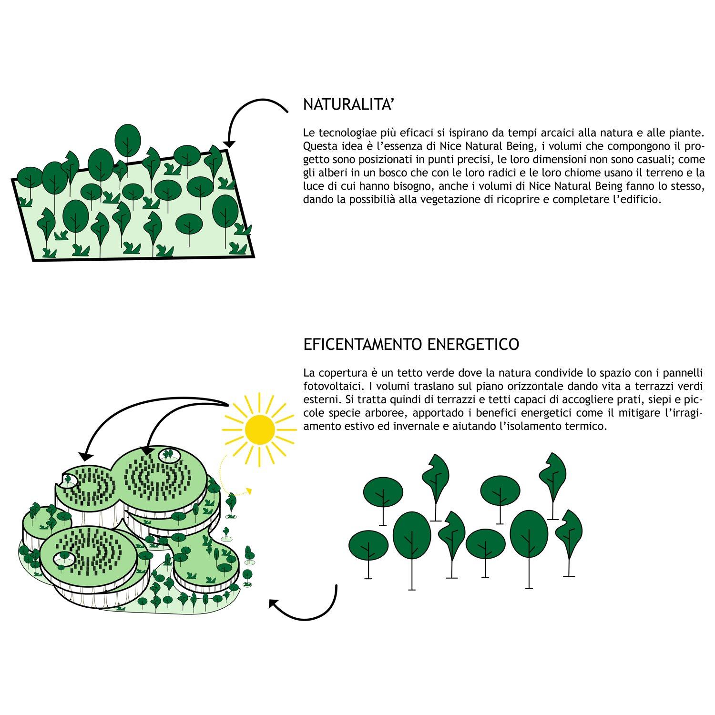 Diagramma di progetto Mauro Gardin