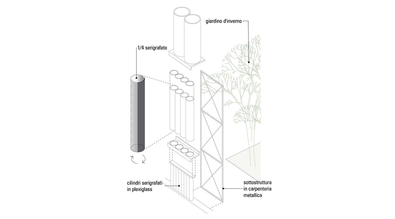Dettaglio della facciata dinamica MIDE architetti