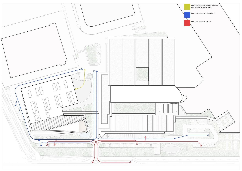 accessi recsarchitectsitalia