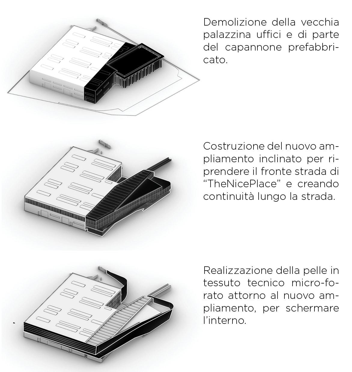 concept recsarchitectsitalia