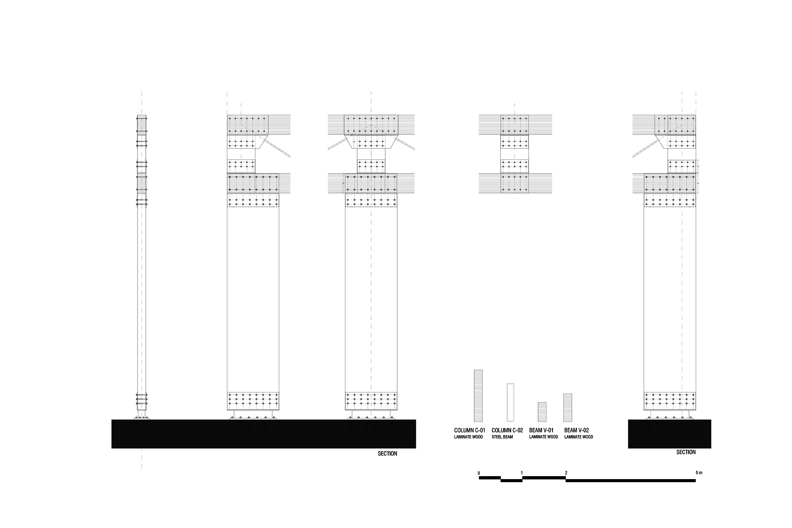 Sections detail taller paralelo + HRBT}