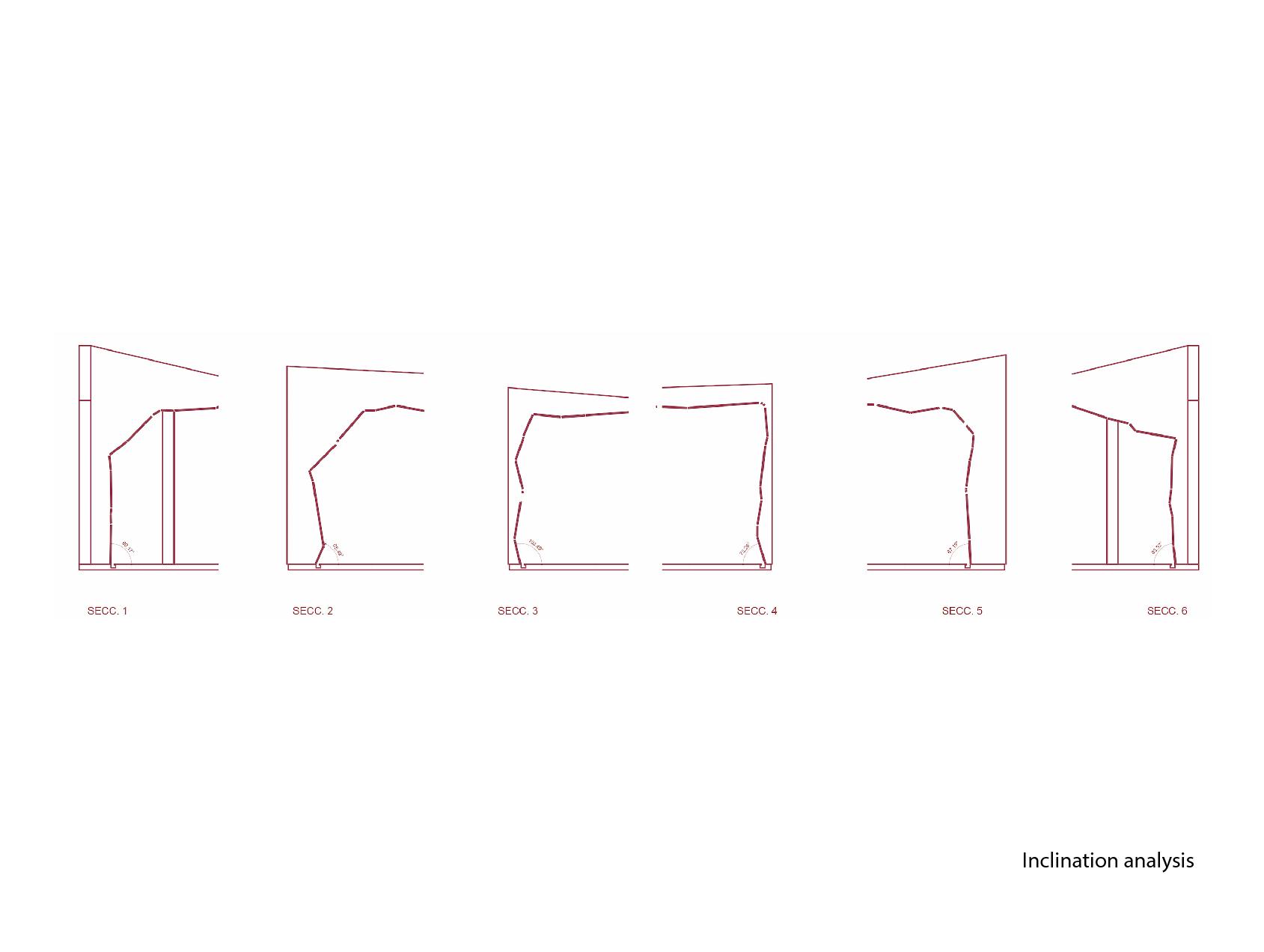 Inclination analysis RIMA Arquitectura}